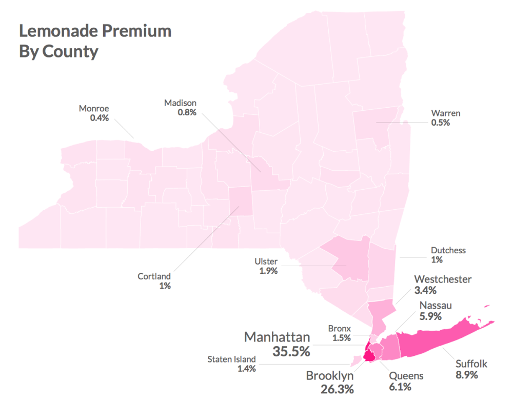 Lemonade Insurance Premium by New York State County