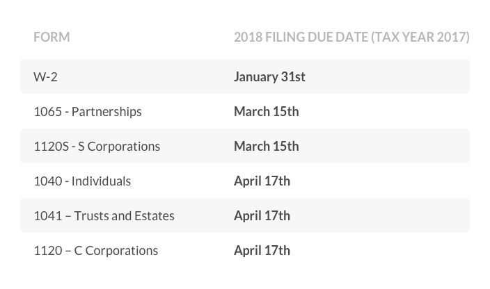 schedule of tax form due dates 2018 - lemonade blog