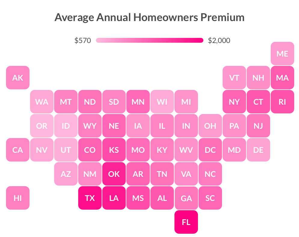 Average Home Insurance Cost Who Has The Cheapest
