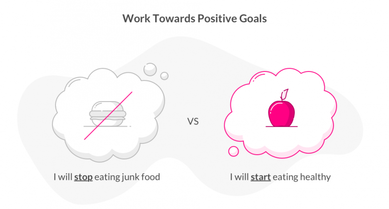 How to work towards positive goals - Lemonade Blog