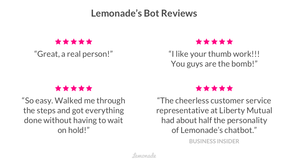 Reviews of Lemonade's Chatbot