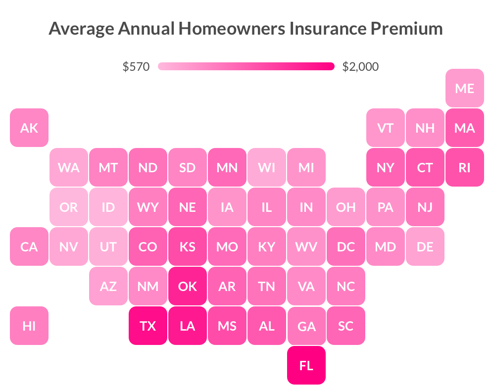 Average Annual Homeowners Insurance Premium - Lemonade Blog