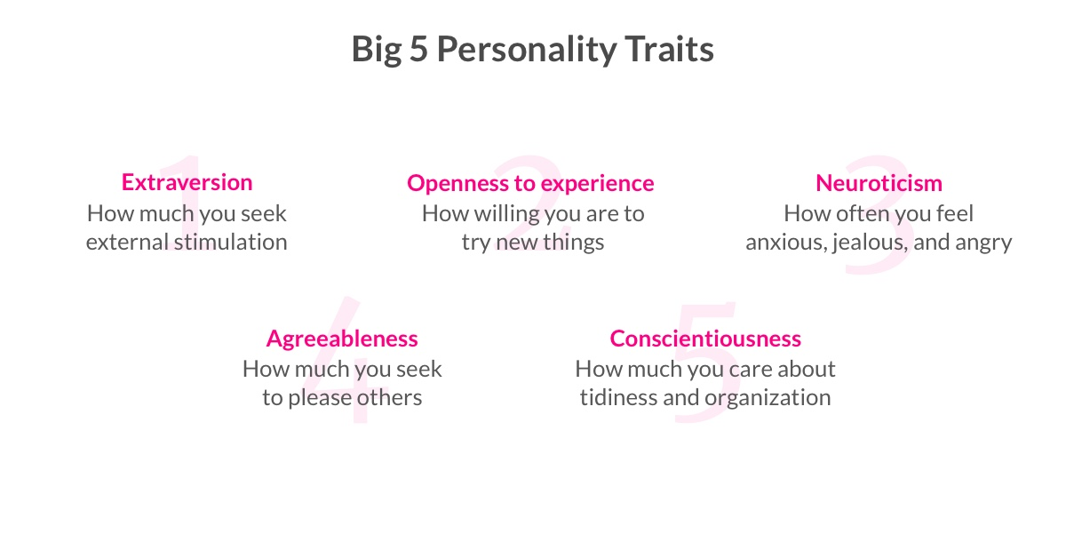 personality traits to stop arguing