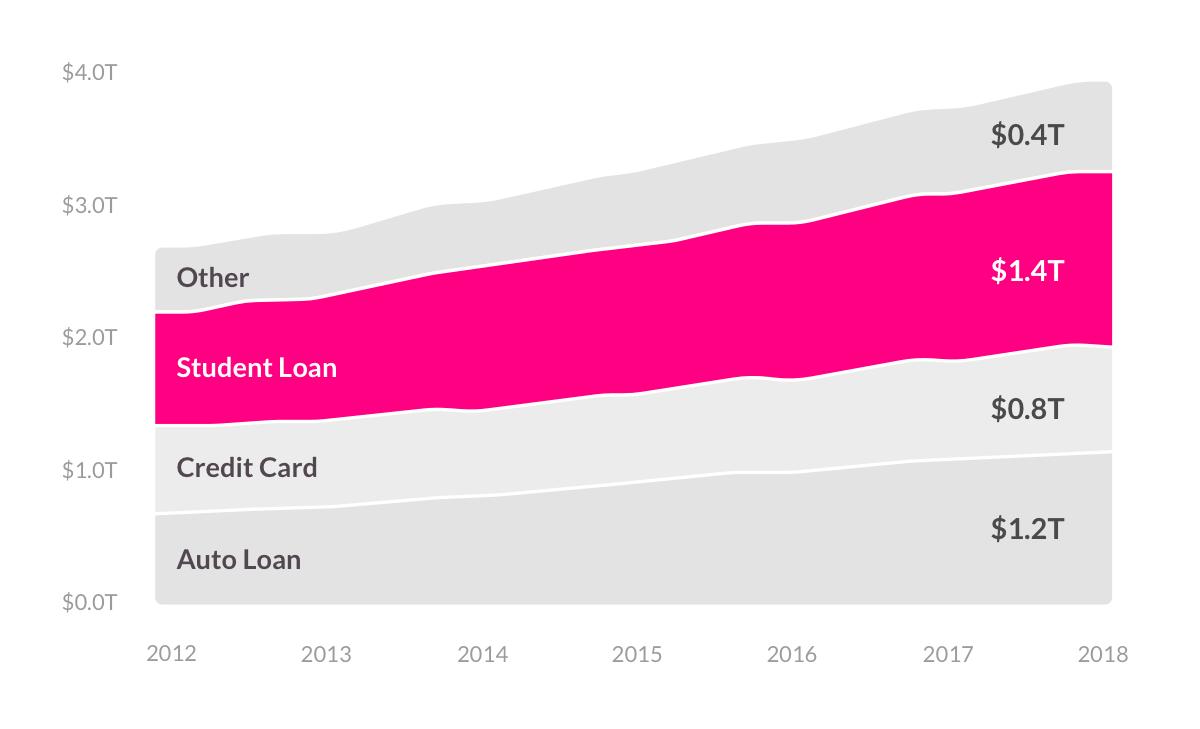debt-increase-lemonade-blog