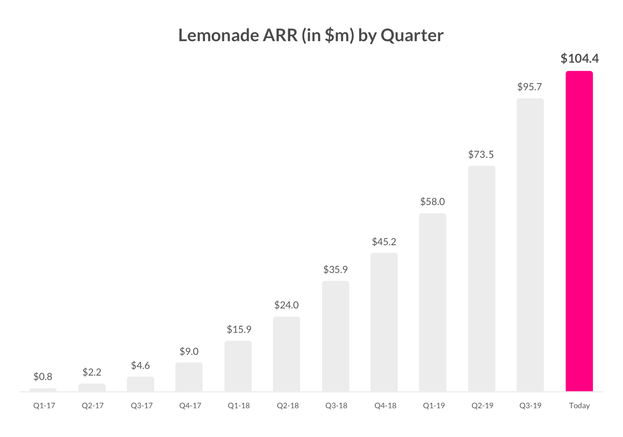 grow-fast-lemonade-blog