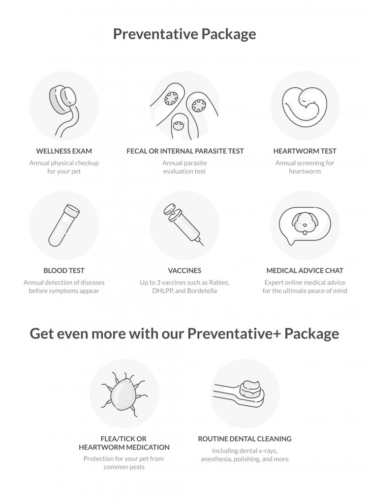 preventative packages