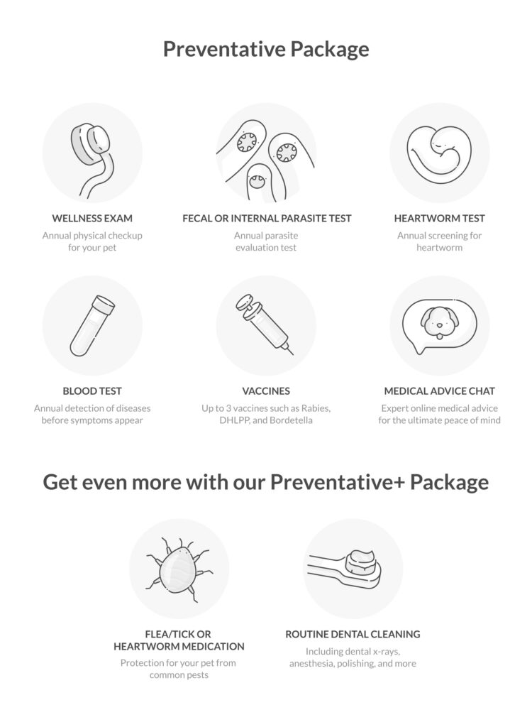 preventative care packages