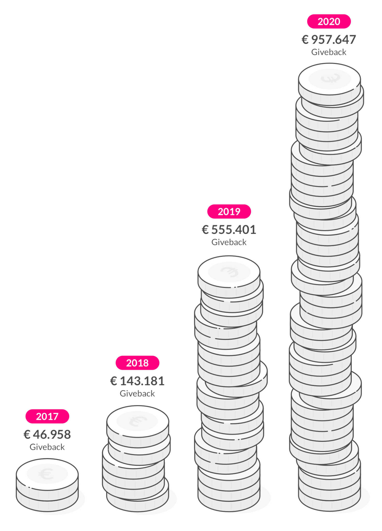 Giveback-NL-2020