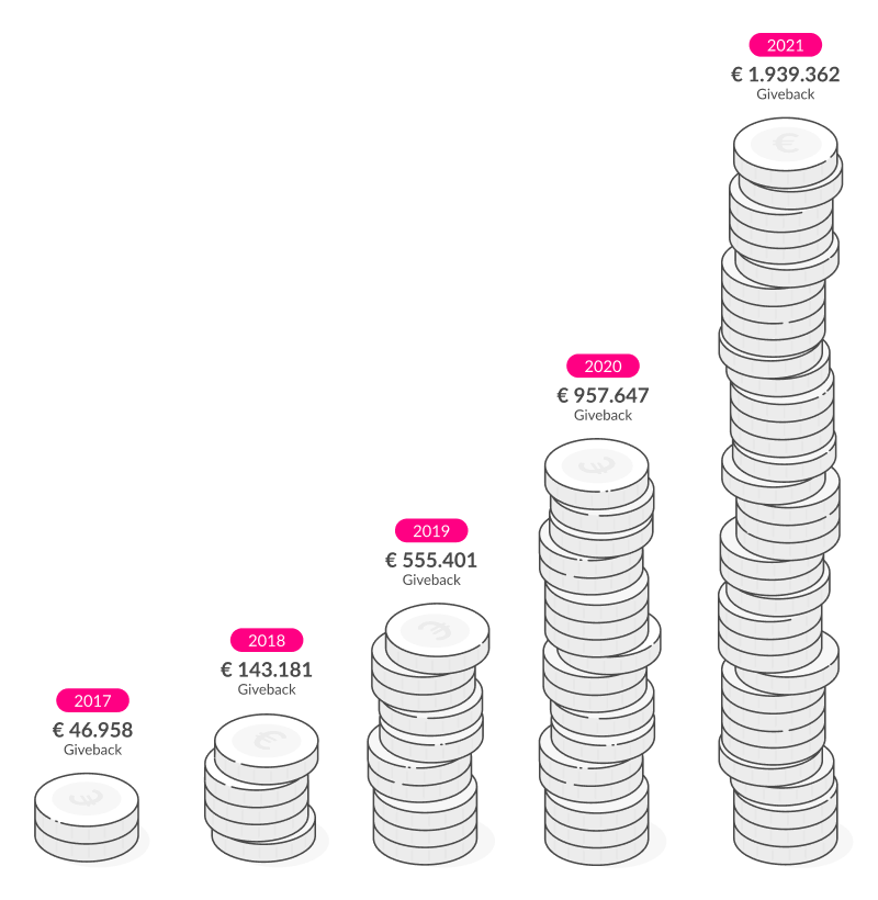 Giveback-2021-NL